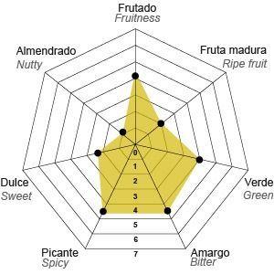 Perfil organoléico Oleoestepa Gran Consumo, aceite de oliva virgen extra